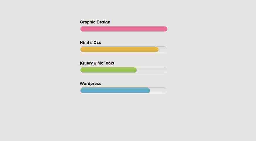 Slow load progress bars with CSS