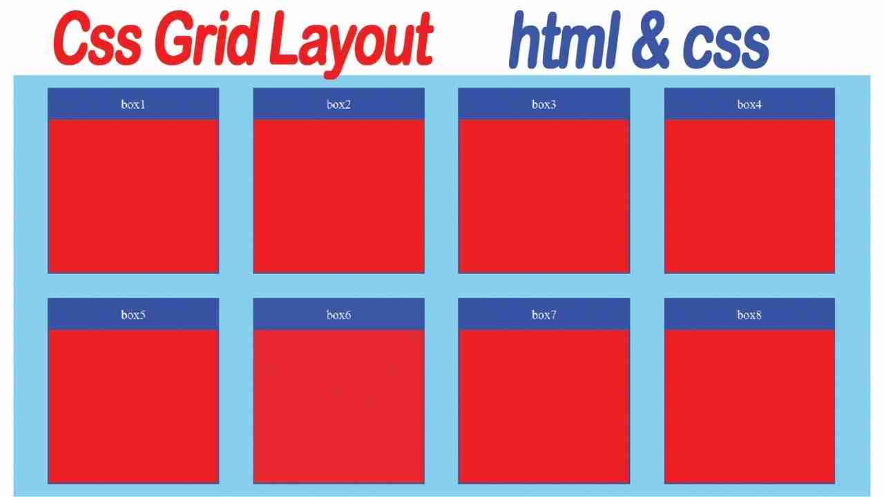 css grid layout using html and css
