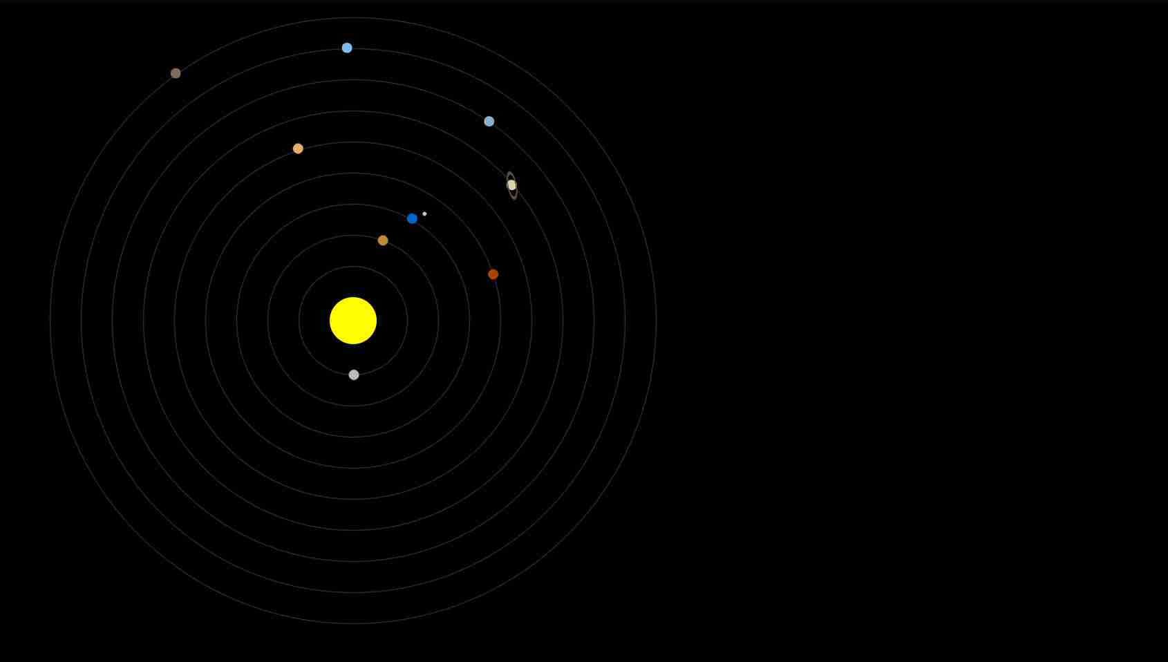 Astronomy html5 and css3