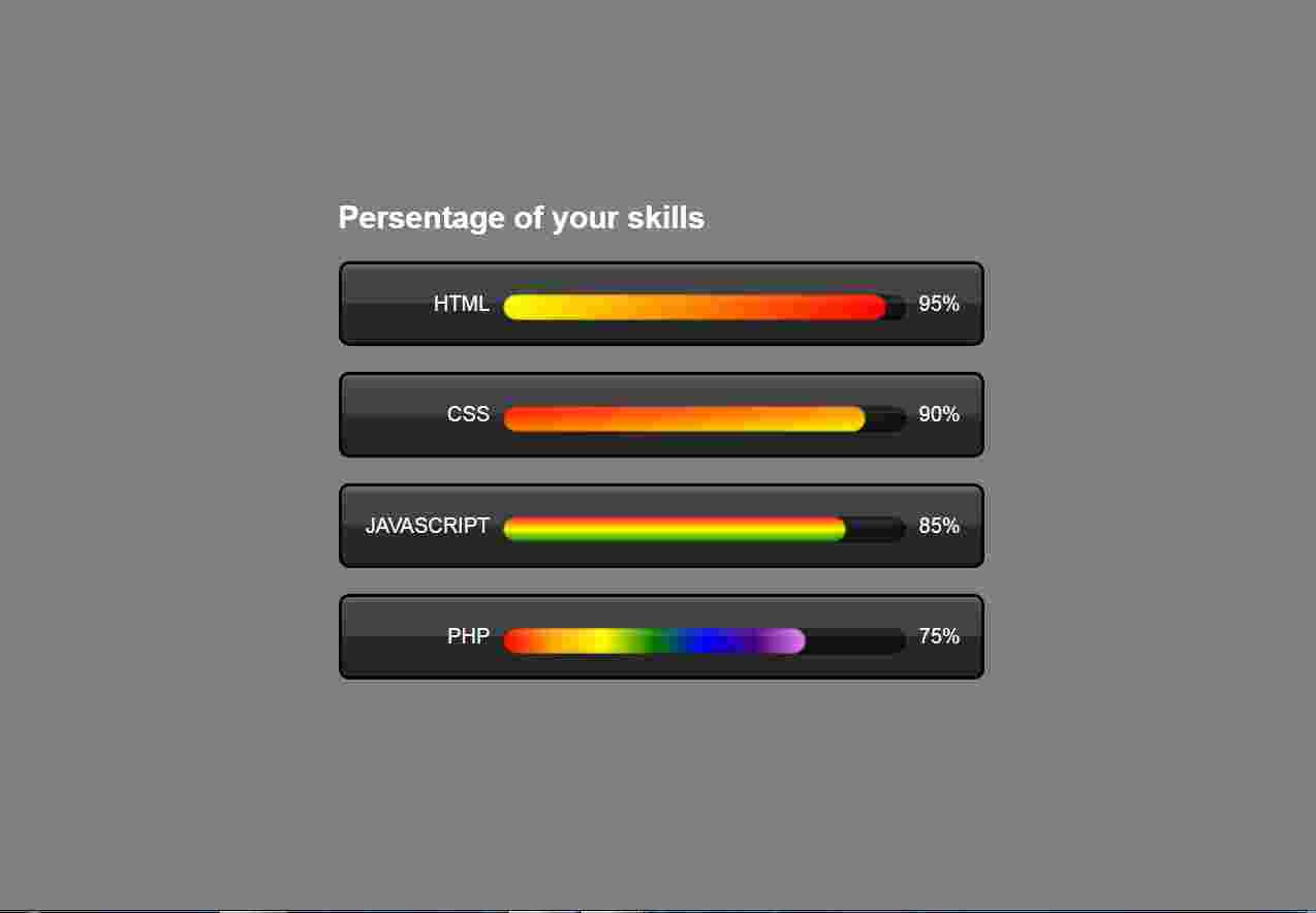 Animated Skills Bar Ui Design with Cool Hover uses html & css